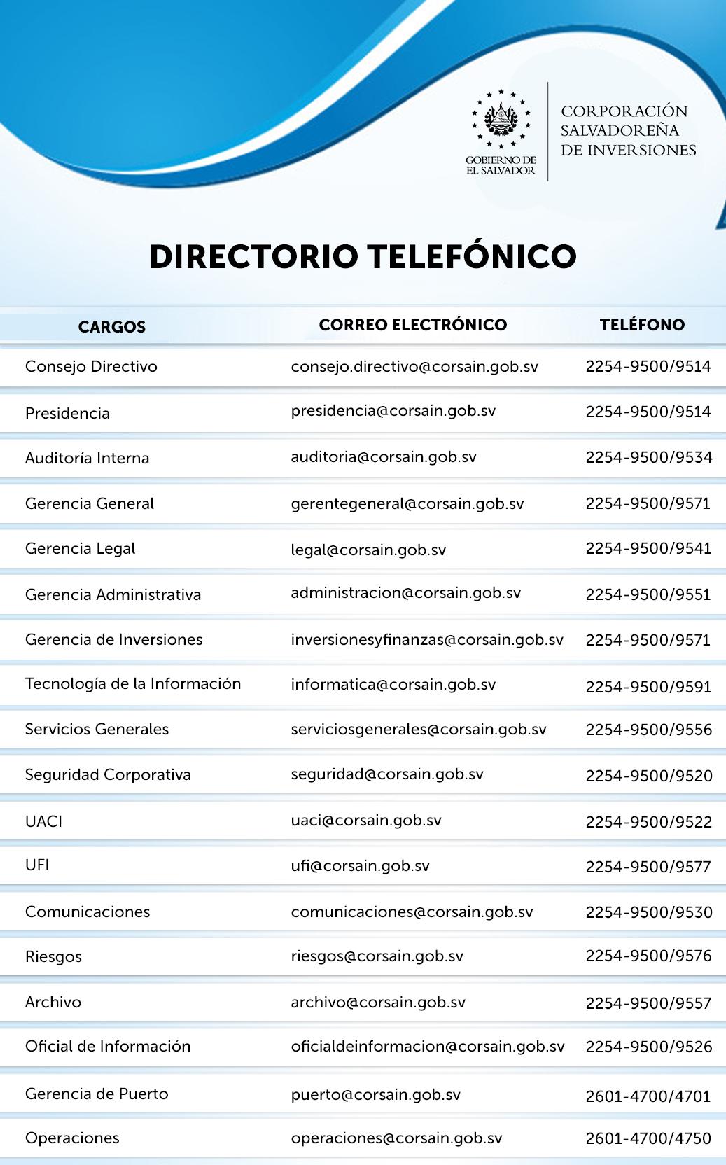 directorio2